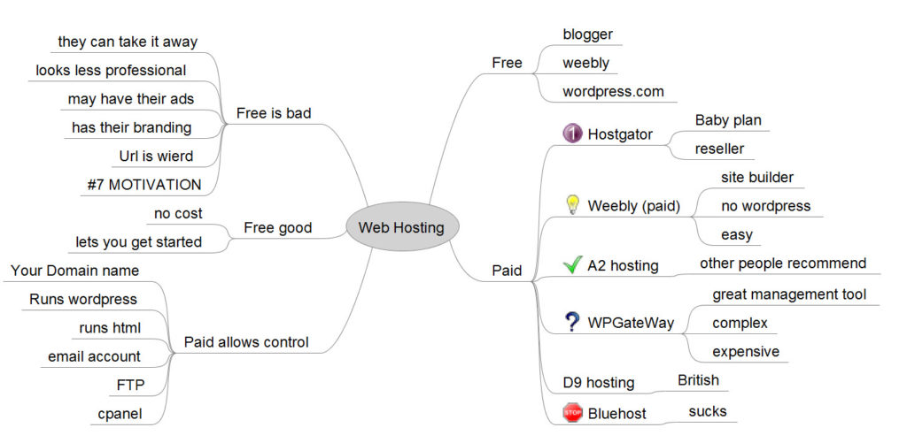 hosting-options